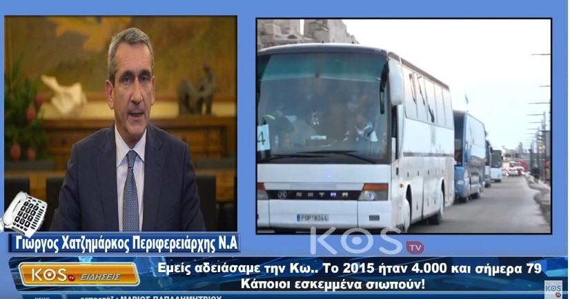 Χατζημάρκος στο Kos Tv