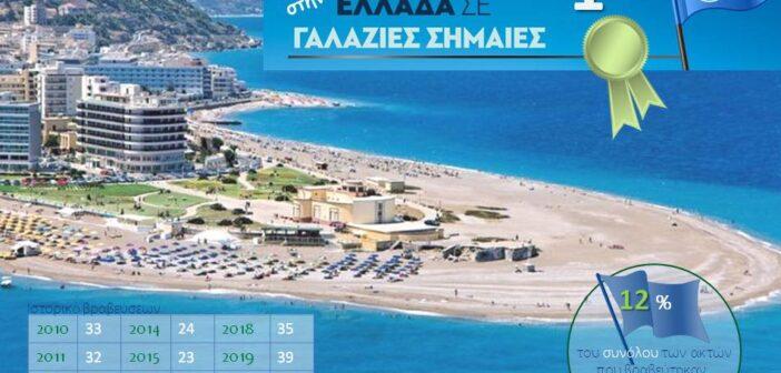 Πρώτος-ο-Δήμος-Ρόδου-στην-Ελλάδα-σε-Γαλάζιες-Σημαίες